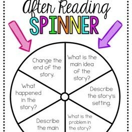 The after-reading spinner is my fave